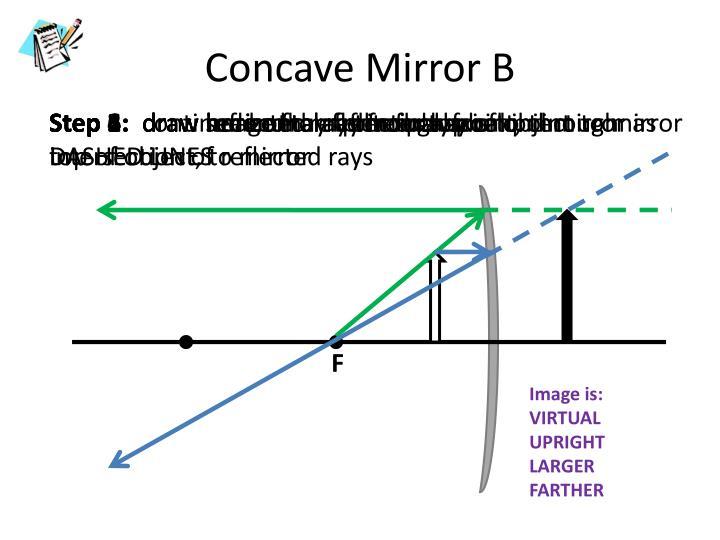 Concave Mirror B