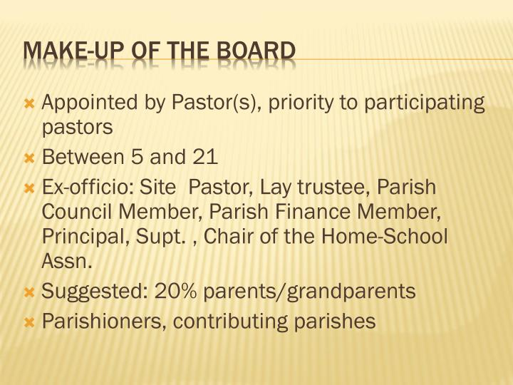 Appointed by Pastor(s), priority to participating pastors