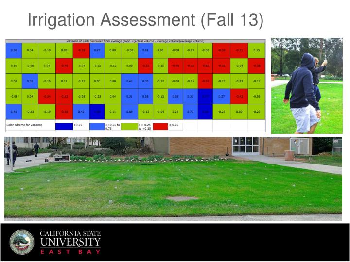 Irrigation Assessment (Fall 13)