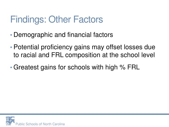 Findings: Other Factors