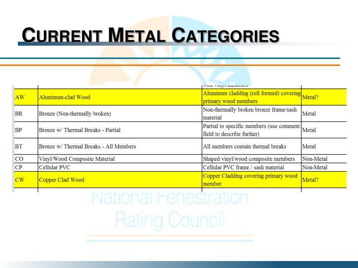 Current Metal Categories