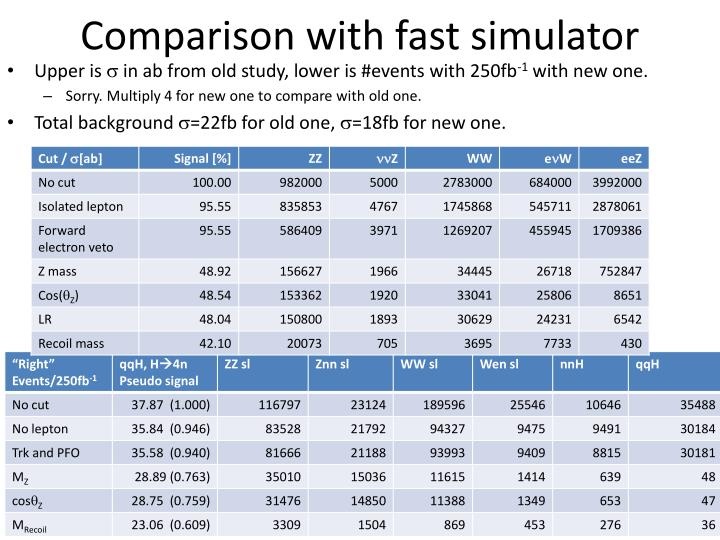 Comparison with fast simulator