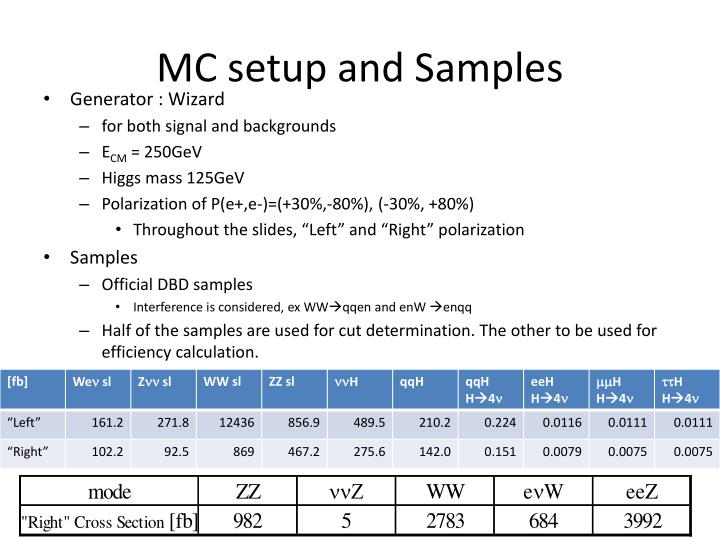 MC setup and Samples