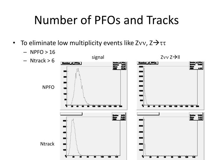 Number of PFOs and Tracks