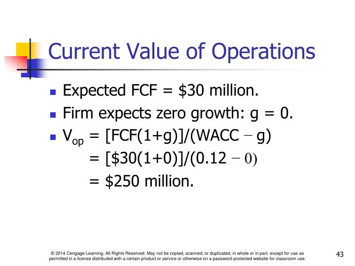 Current Value of Operations