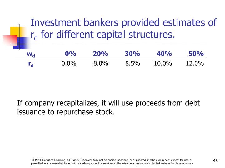 Investment bankers provided estimates of r