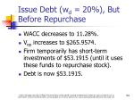 issue debt w d 20 but before repurchase