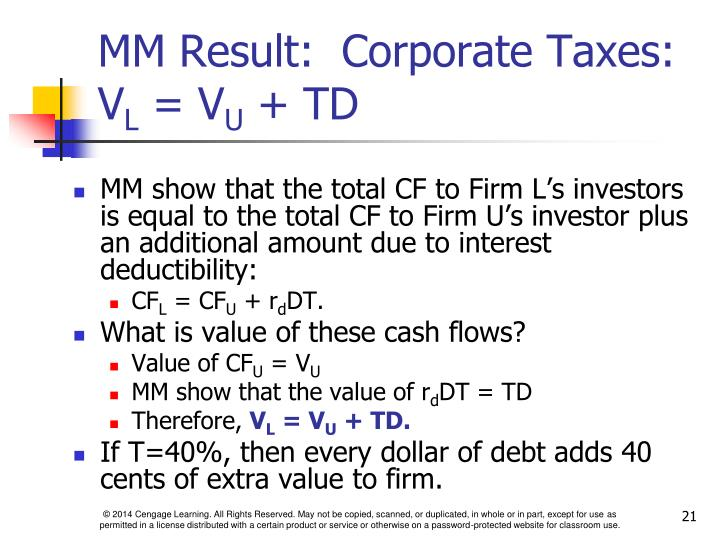 MM Result:  Corporate Taxes: