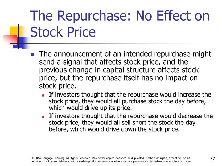 The Repurchase: No Effect on Stock Price