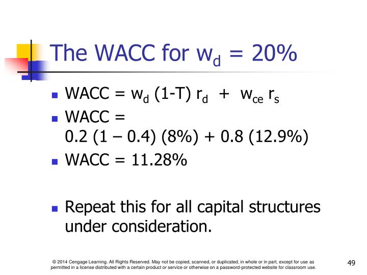 The WACC for w