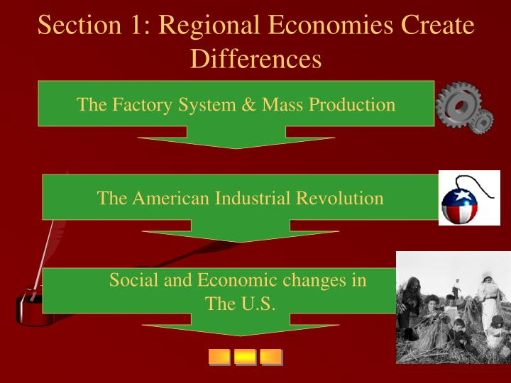 Section 1: Regional Economies Create Differences
