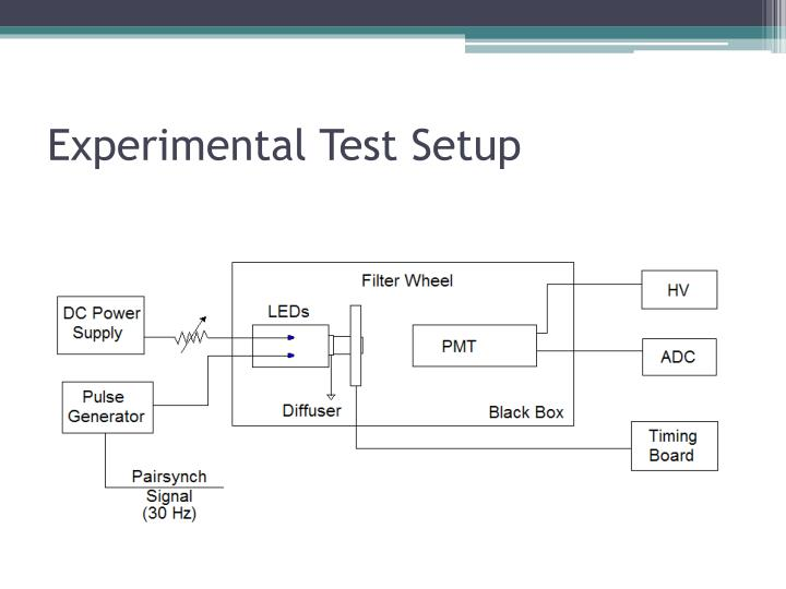 Experimental Test Setup