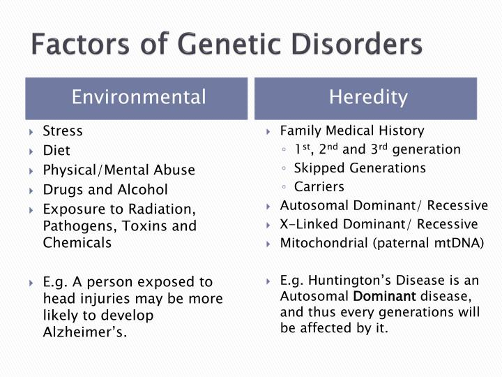 Factors of Genetic Disorders