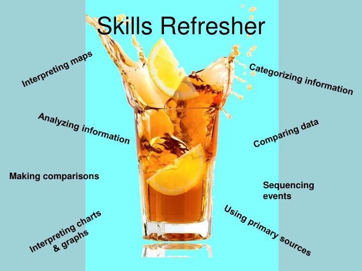 Skills Refresher