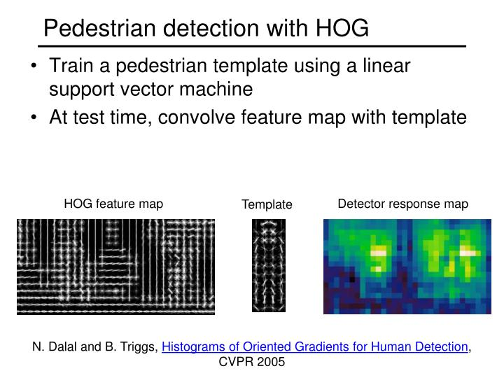 Pedestrian detection with HOG