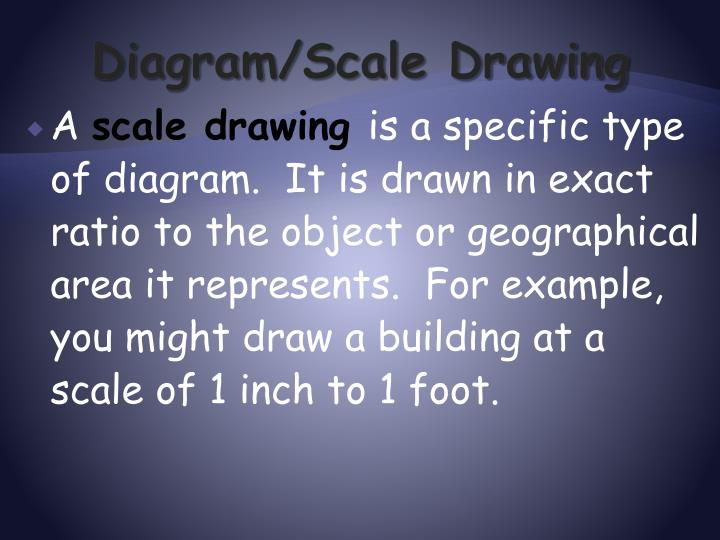 Diagram/Scale Drawing