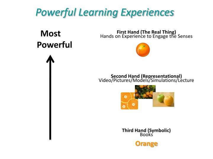 Powerful Learning Experiences
