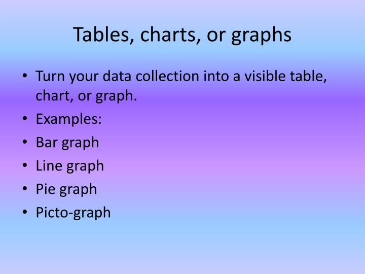 Tables, charts, or graphs