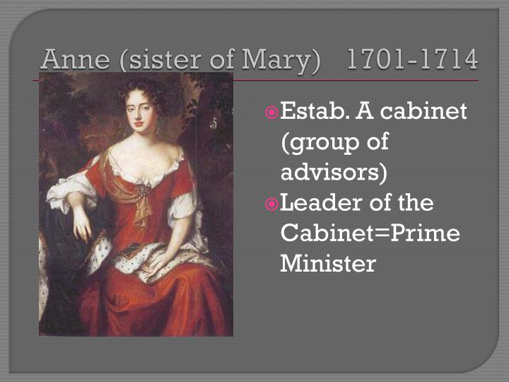 Anne (sister of Mary)	1701-1714