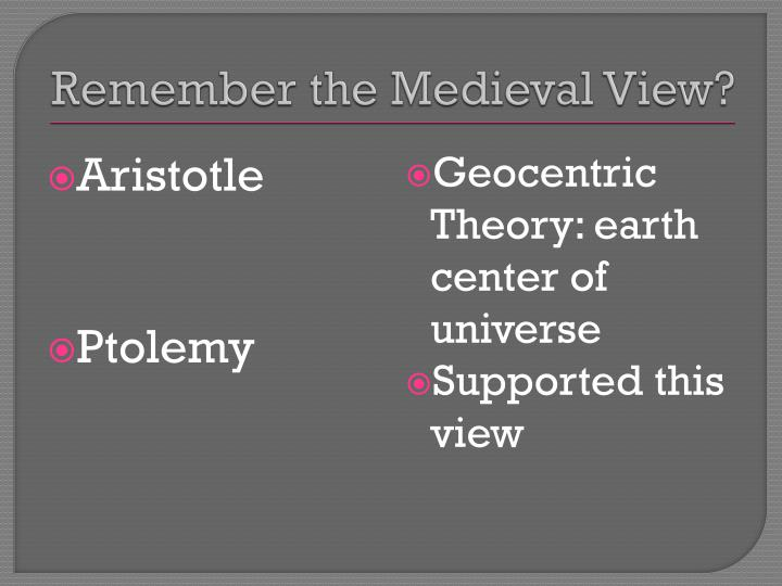 Remember the Medieval View?