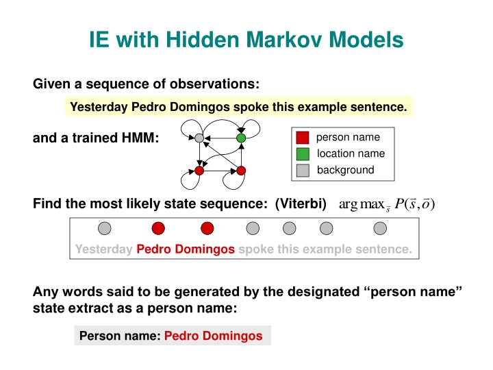 IE with Hidden Markov Models