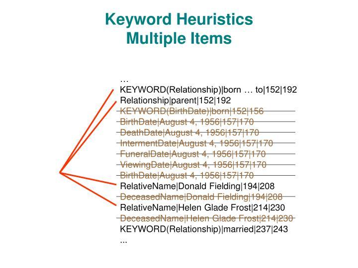 Keyword Heuristics