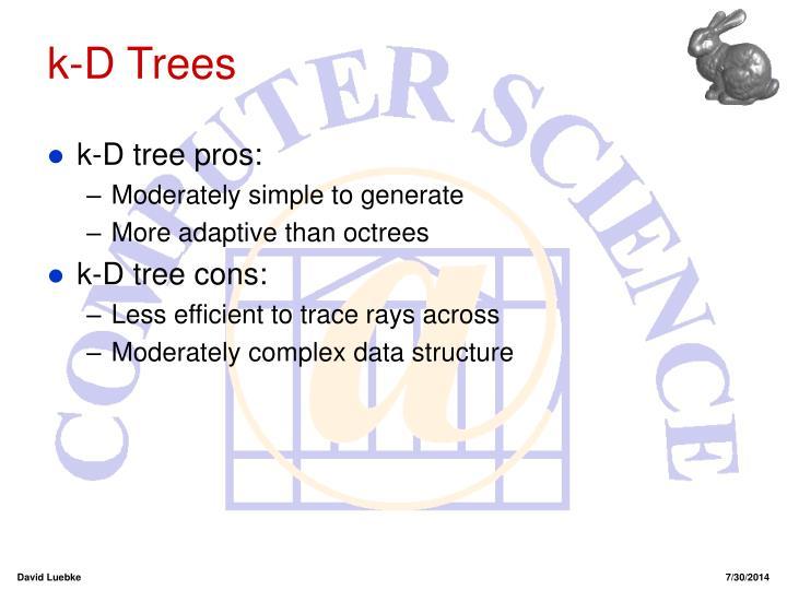 k-D Trees