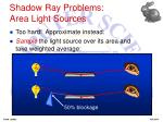 shadow ray problems area light sources1