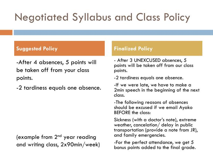 Negotiated Syllabus and Class Policy