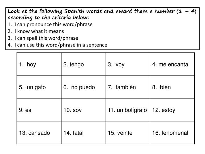 Look at the following Spanish words and award them a number (1 – 4) according to the criteria below: