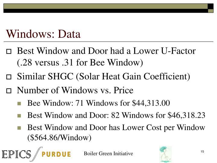 Windows: Data