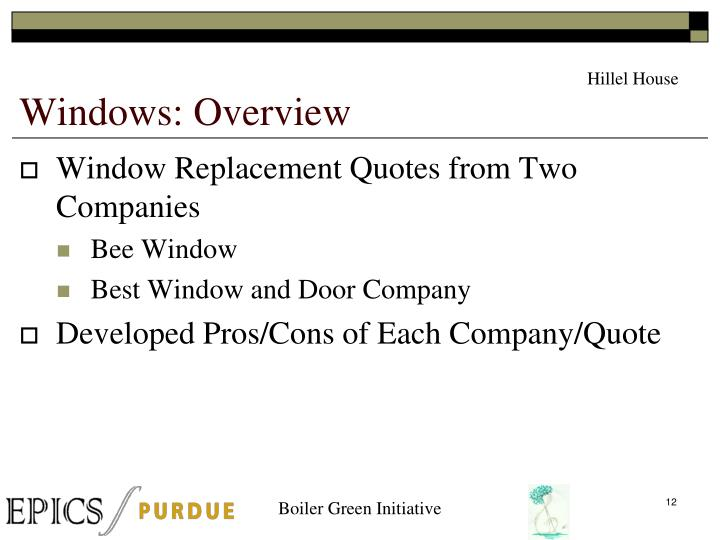 Windows: Overview