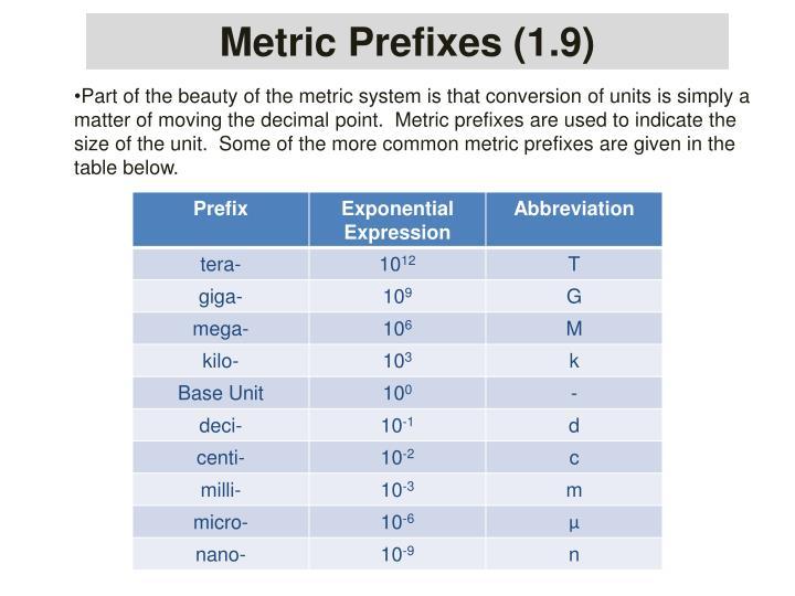 Metric Prefixes (1.9)