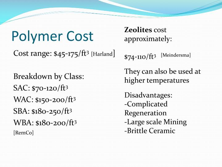Polymer Cost