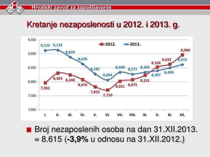 Kretanje nezaposlenosti u 2012. i 2013. g.