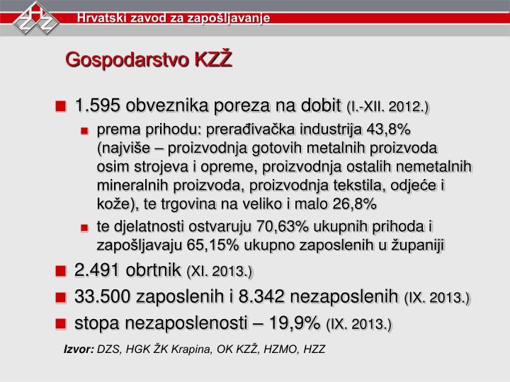 Gospodarstvo KZŽ