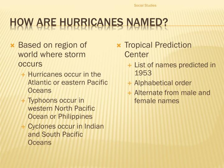 How are hurricanes named