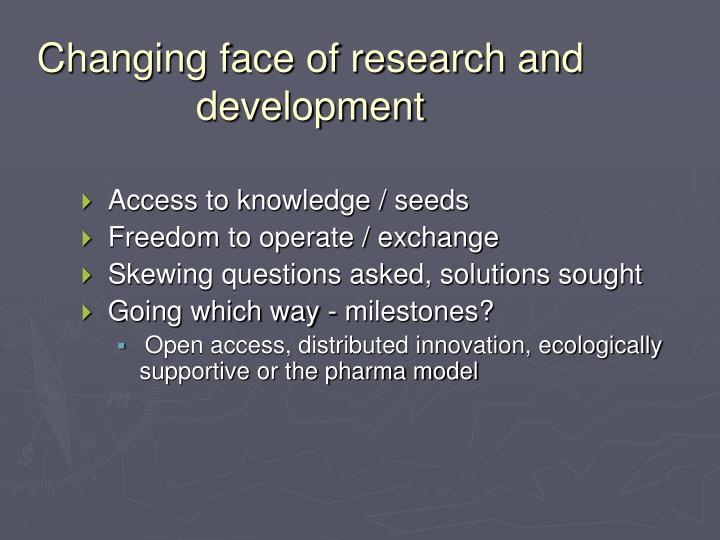 Changing face of research and development