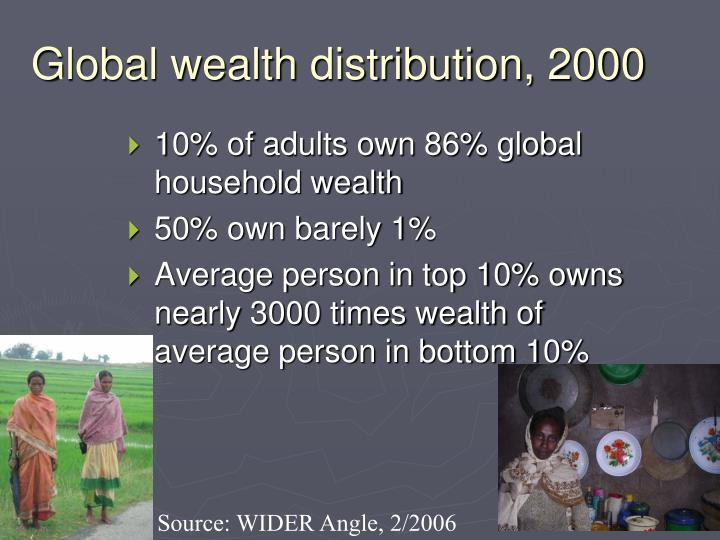 Global wealth distribution, 2000