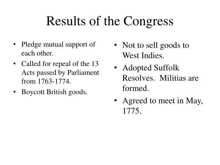 Results of the Congress