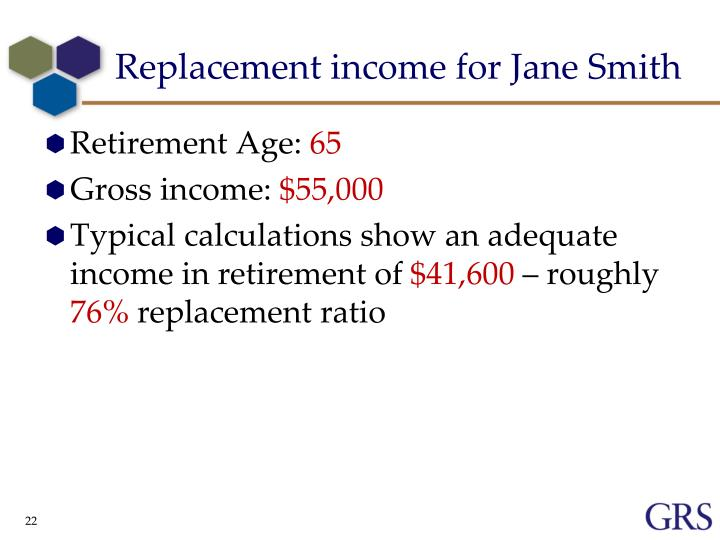 Replacement income for Jane Smith