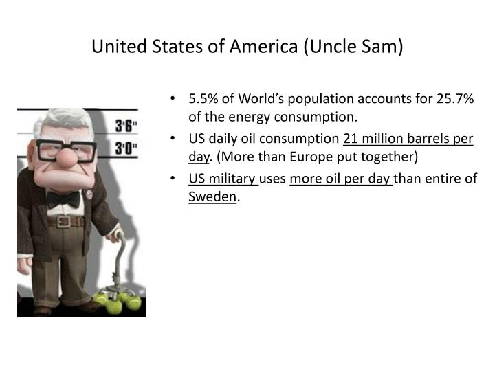 United States of America (Uncle Sam)