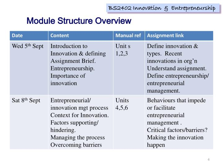 Module Structure Overview