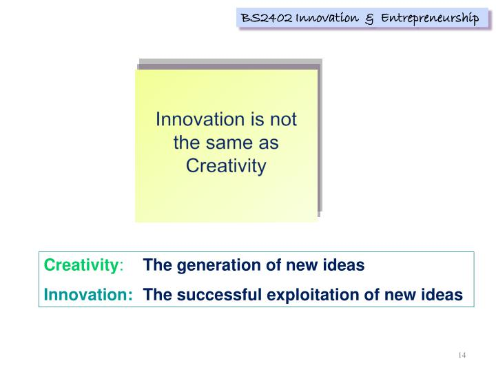 Innovation is not the same as Creativity