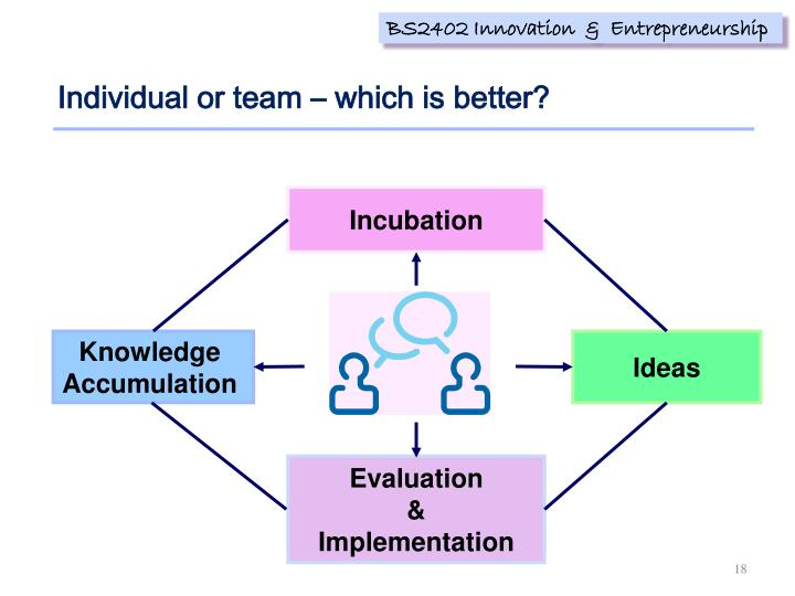 Individual or team – which is better?