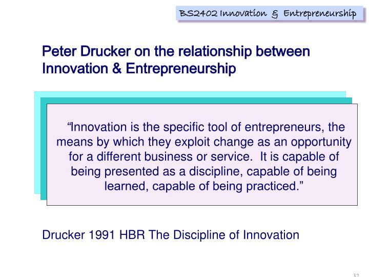 Peter Drucker on the relationship between Innovation & Entrepreneurship