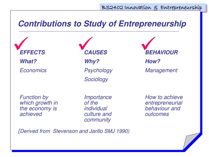 Contributions to Study of Entrepreneurship