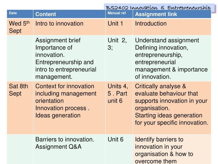 Lesson Plans/ Process
