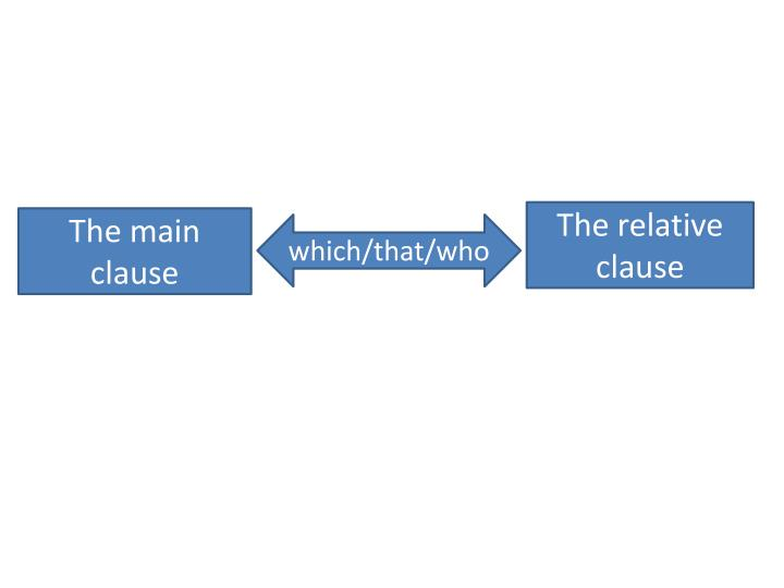 The relative clause