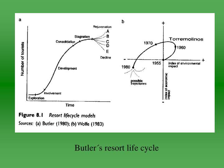 Butler´s resort life cycle